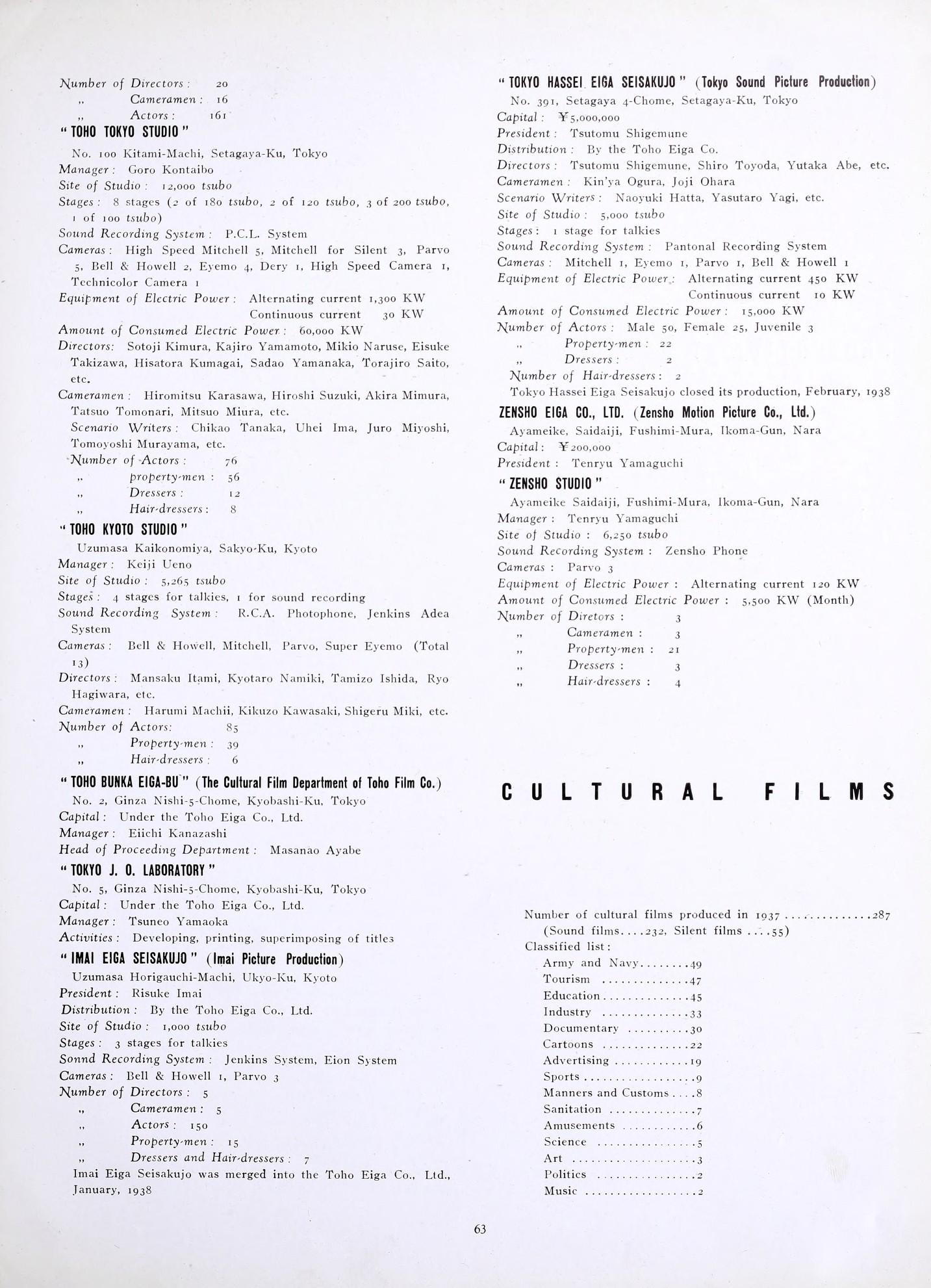 Cinemayearbookof00inte_0_jp2.zip&file=cinemayearbookof00inte_0_jp2%2fcinemayearbookof00inte_0_0073