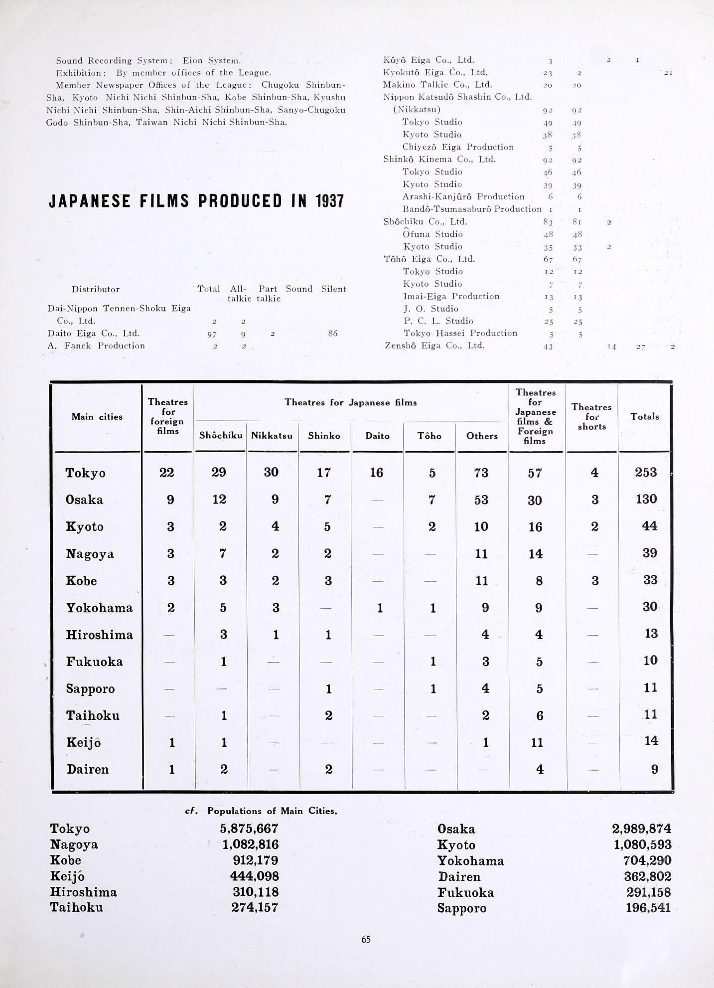 Cinemayearbookof00inte_0_jp2.zip&file=cinemayearbookof00inte_0_jp2%2fcinemayearbookof00inte_0_0075