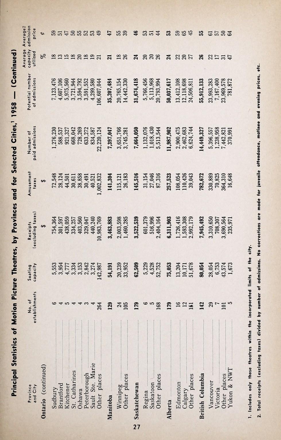 196061yearbookca00film_jp2.zip&file=196061yearbookca00film_jp2%2f196061yearbookca00film_0029